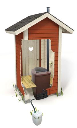 Biolan Kompostikäymälä econ sijoittaminen käymälätilaan