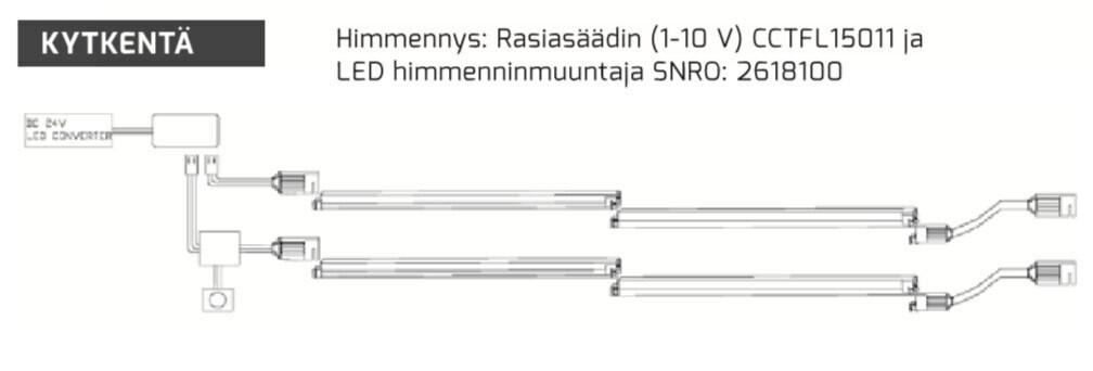 SAUNAVALAISIN ENSTO AVH11.2 MÄNTY PINTA-ASENNUS E27 IP44