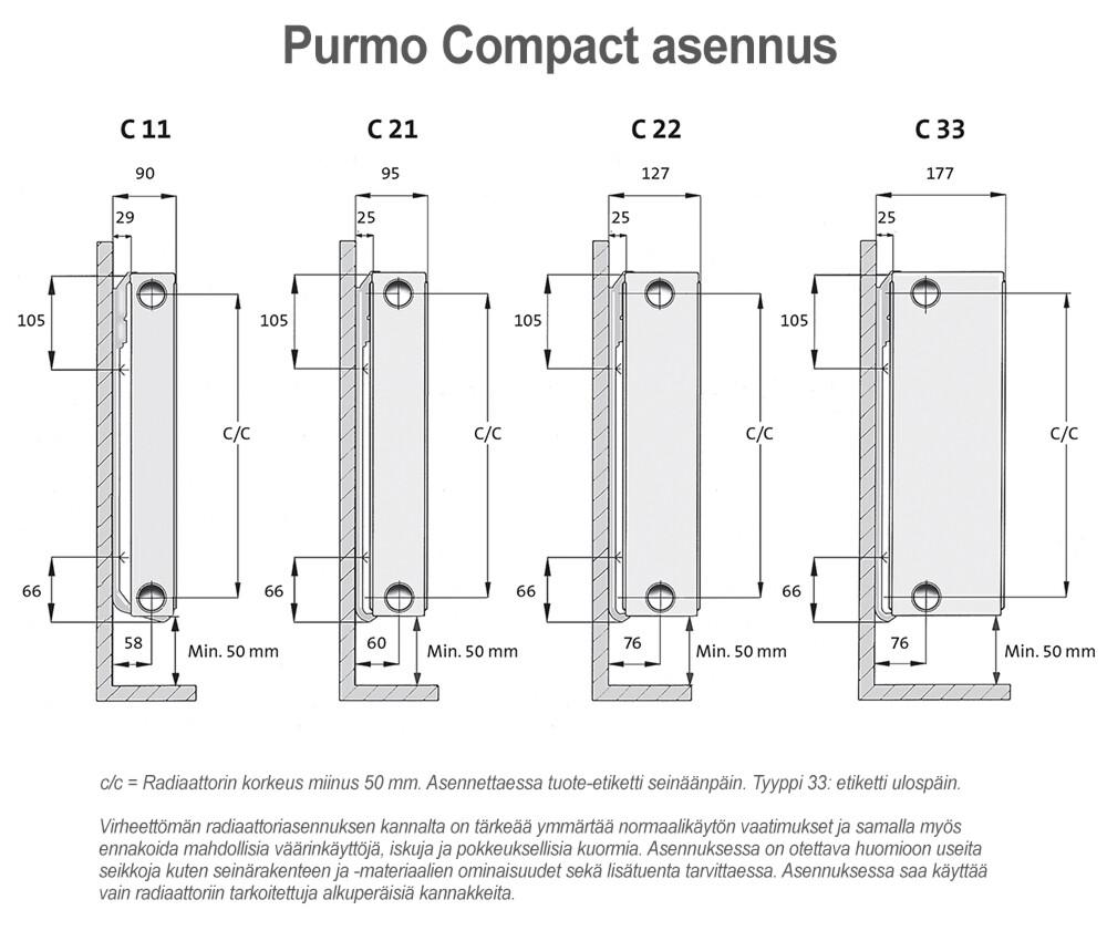 vesikiertoisen lämmityspatterin uusinta / vaihto