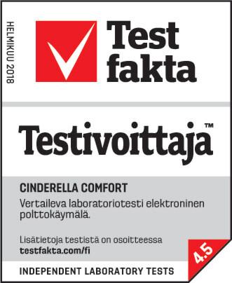 Astianpesukone Testivoittaja 2021