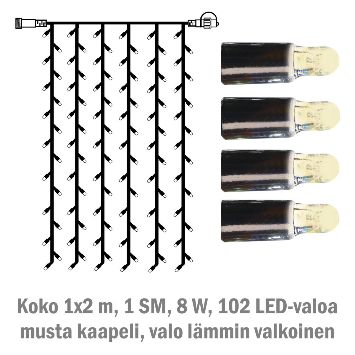 4. Valotehoon vaikuttavat pintamateriaalit