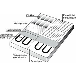 Lattianlämmityskaapeli itsesäätyvä SLOTERM-IS/T2 RED 5-15W/M