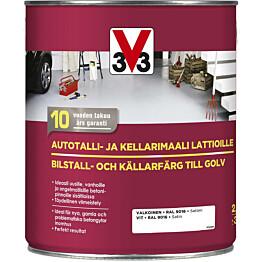 Autotalli- ja kellarimaali V33 2.5l eri värivaihtoehtoja