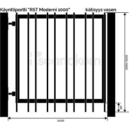 Käyntiportti Scandkom Moderni 1000x1000 mm rst