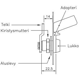 Abloy-lukon adapteri EAL