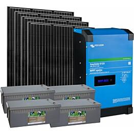 Aurinkoenergiapaketti Sunwind Hytte 230V