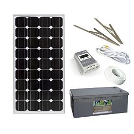Aurinkoenergiapaketti Sunwind M