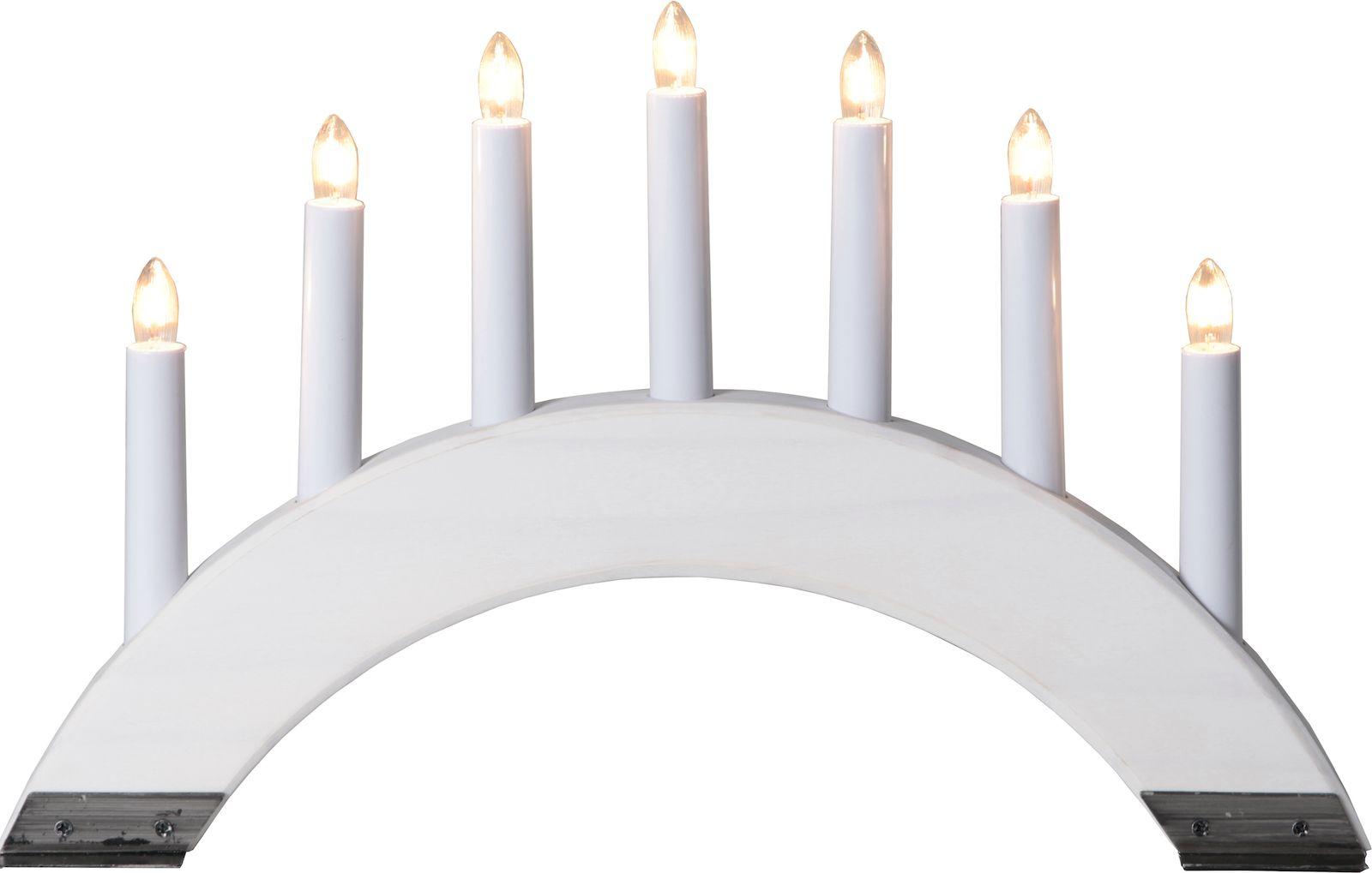 airam kynttelikkö